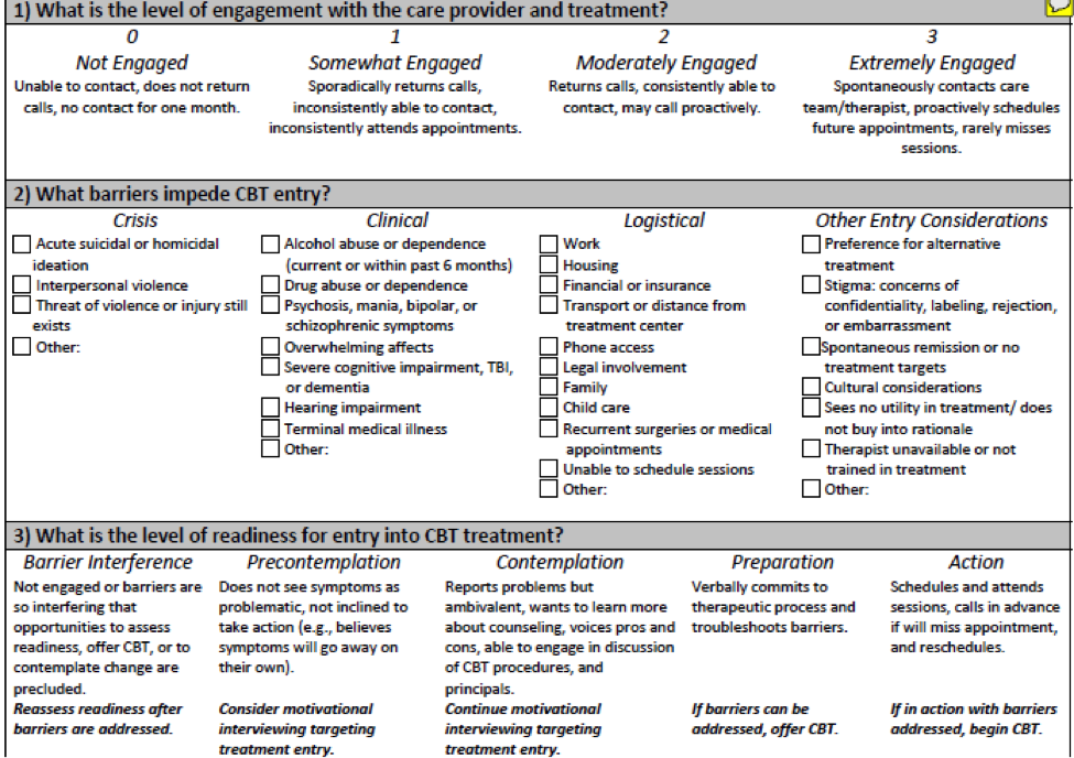 Cognitive Behavioral Therapy Readiness Assessment Tool – SIRC